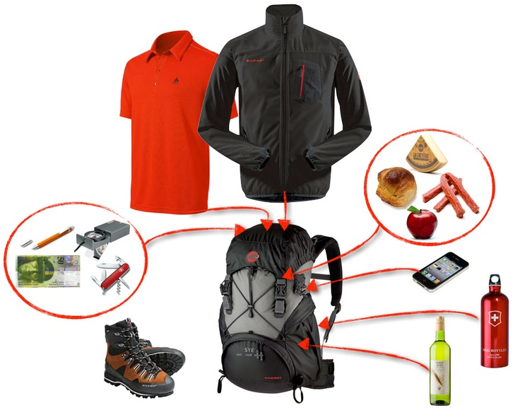 20 Cool Camping Gear For The Outdoorsmen